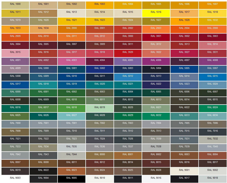 RAL Sample Colour Chart from Splashbacks of Distinction